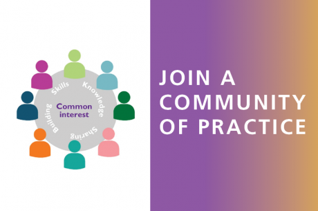 """Building"", ""Skills"", ""Knowledge"", and ""Sharing"" are in the inside of a gray circle, with ""Common Interest"" in purple in the middle. Multi-colored people icons surround the circle. To the right, ""Join a Community of Practice"" is in white against a purple-to-gold gradient background."